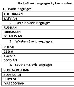 Balto-Slavic Chart _ left side