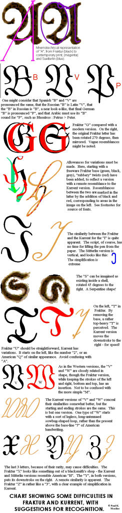 Capital Fraktur Letters