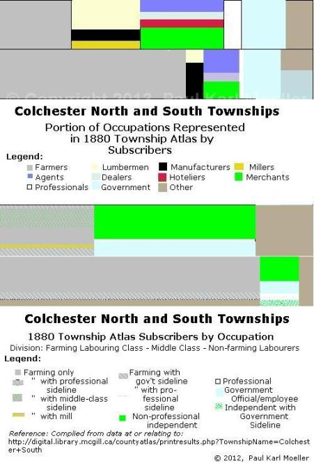 Colchester - Harrow - Oxley