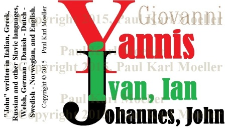"Forms of the Name ""John"" in various Languages. As the ""I"", ""Y"", or ""J"" disappears, a ""V"" Comes to Light."