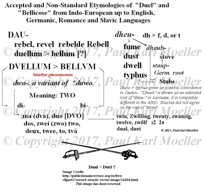 Two - Bellum